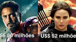 Na lista dos mais bem pagos de Hollywood, atrizes ainda ganham