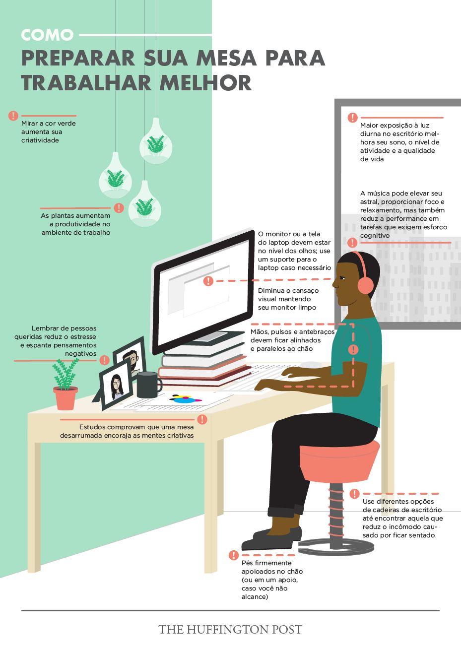 Como arrumar sua mesa de trabalho para ter o dia mais produtivo
