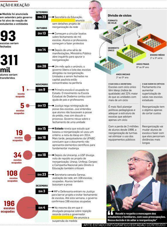 #OcupaEscola: Professores de SP denunciam 'reorganização silenciosa', enquanto Alckmin anuncia youtubers...