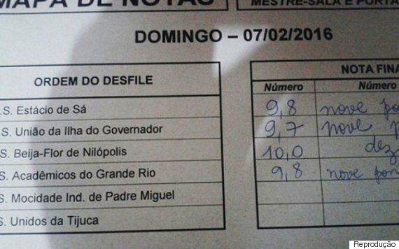 Após suposto vazamento de notas, Liga das Escolas de Samba do Rio promete medidas para evitar novas