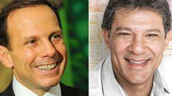 Boca de urna: Doria, 48%, e Haddad, 20%, vão para 2º turno, diz