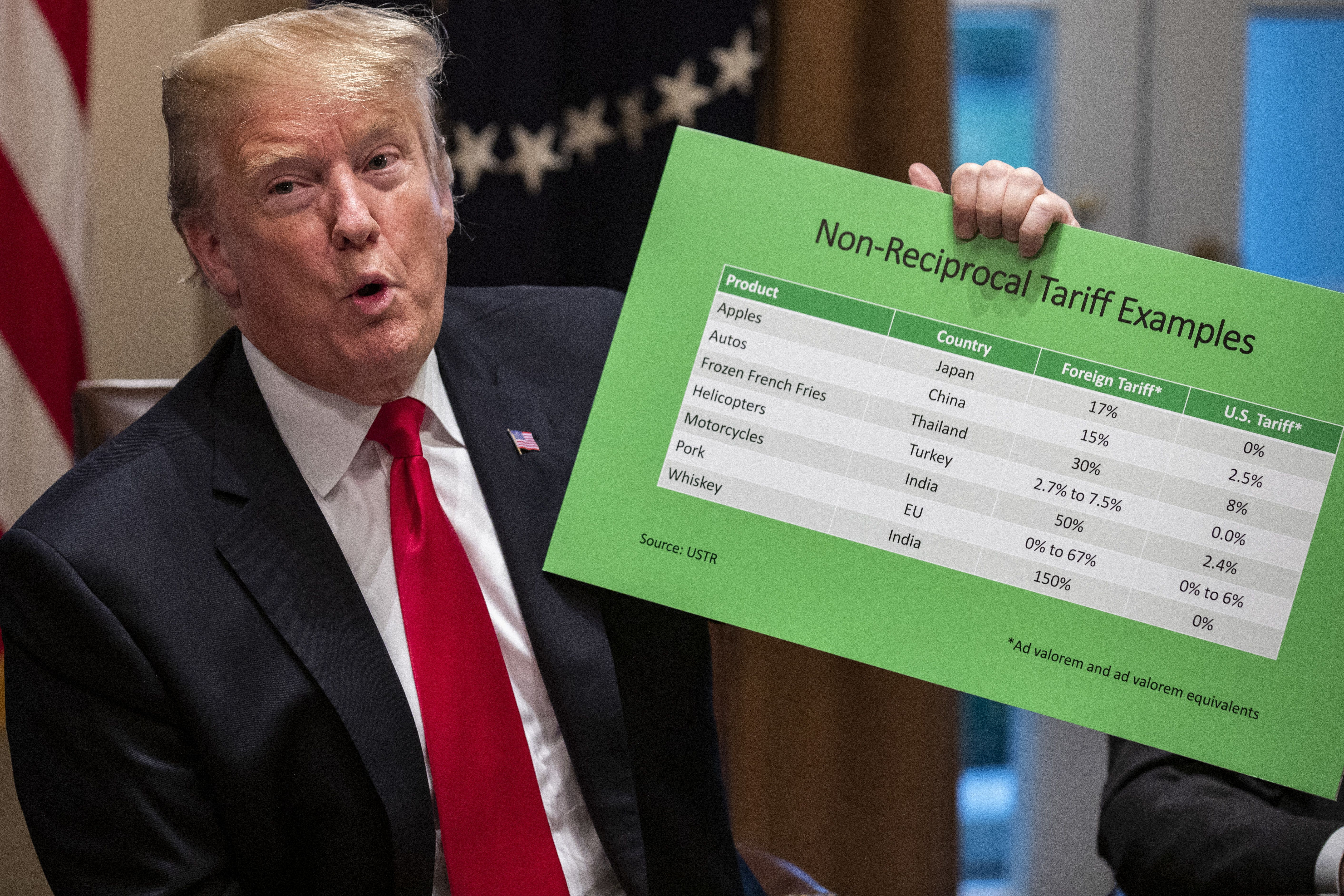 U.S. President Donald Trump speaks while holding a chart illustrating non-reciprocal tariff examples during a meeting in the Cabinet Room of the White House in Washington, D.C., U.S., Thursday, Jan. 24, 2019. Senators began a new effort to end the 34-day partial government shutdown after blocking two rival spending bills. The White House signaled President Trumpwas open to a plan to reopen agencies for three weeks, but at a price. Photographer: Alex Edelman/Bloomberg via Getty Images