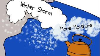 NOAA cartoon about global warming