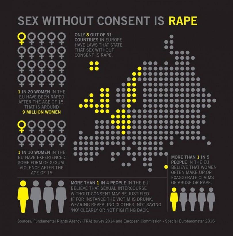 Ξέρετε τι συνιστά βιασμό βάσει νόμου στην Ελλάδα; Η Διεθνής Αμνηστία μαζεύει υπογραφές για να