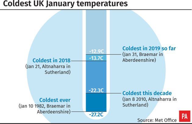 Thursday became the coldest morning in 2019 so
