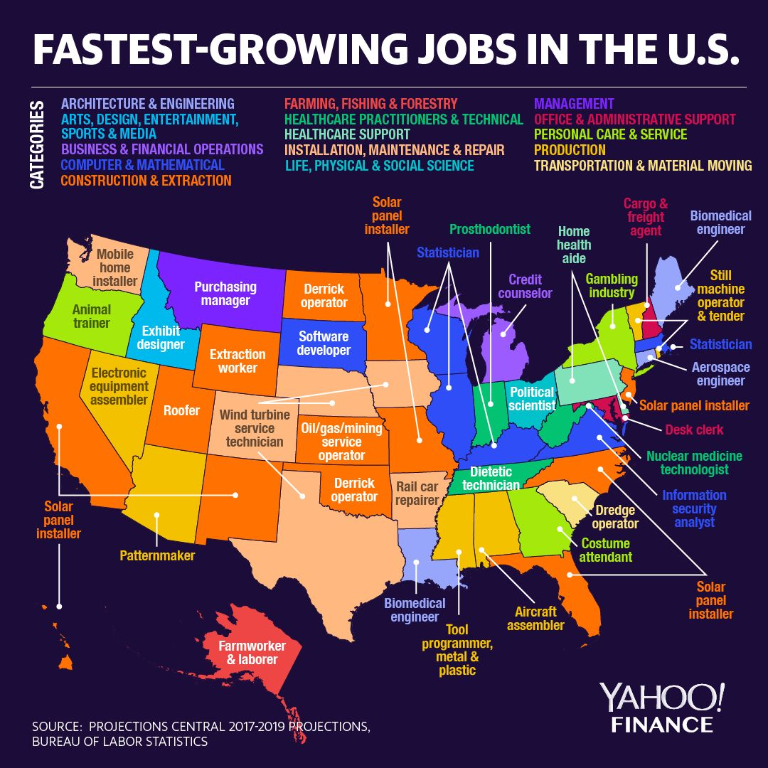 Read: The Fastest-Growing Job In Each State