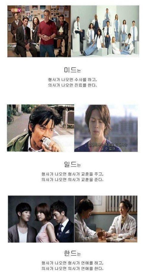 스카이캐슬에는 없는 '진부한 한국 드라마의 3대