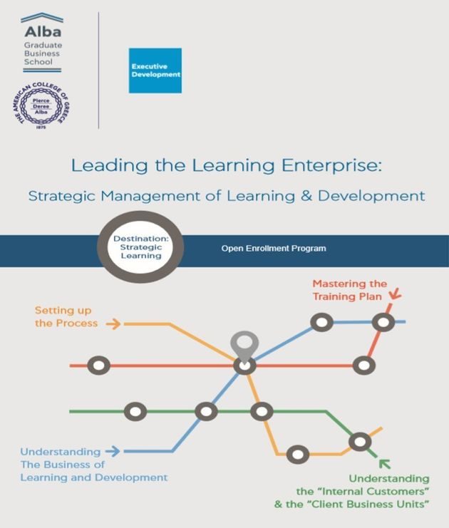 «Leading the Learning Enterprise»: Πρόγραμμα εκπαίδευσης από το Alba Graduate Business