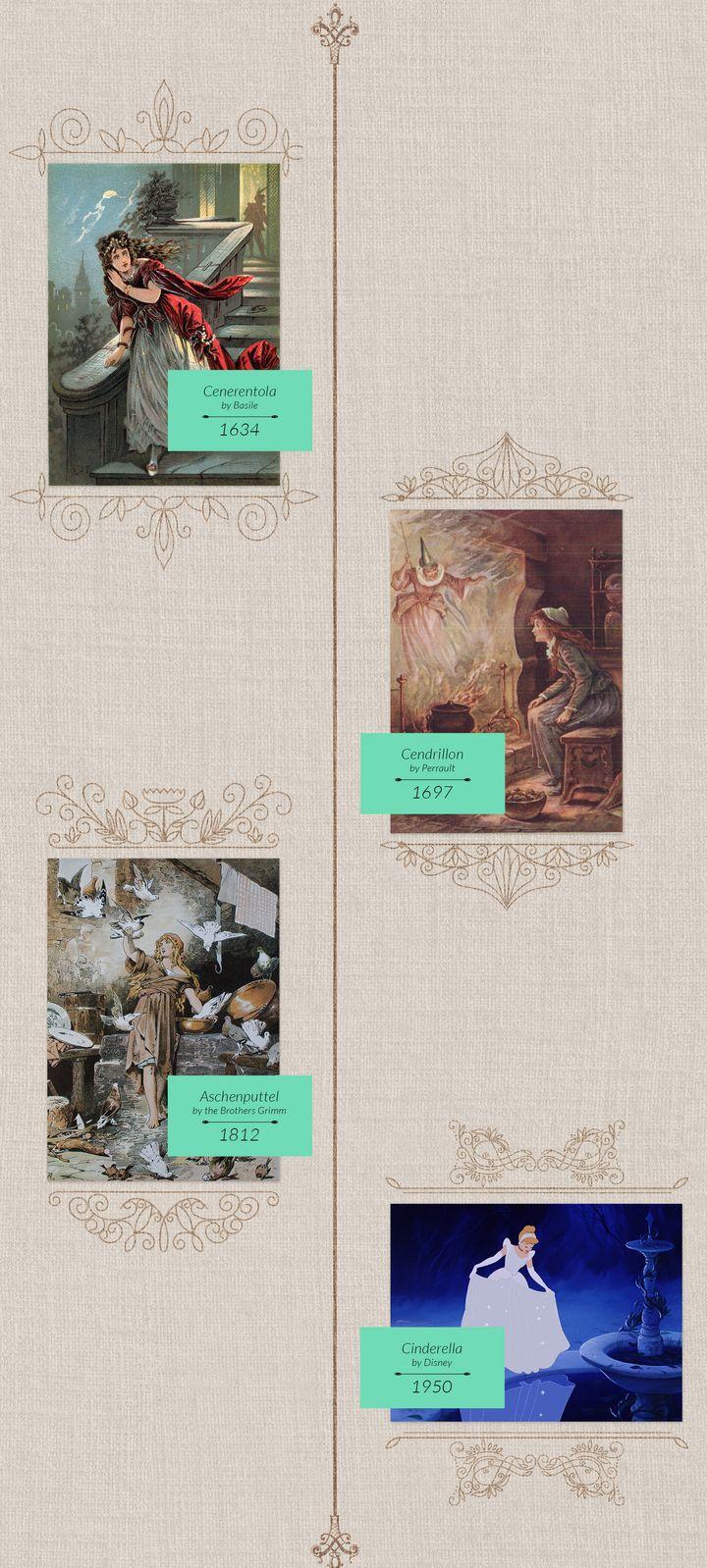 Various versions of Cinderella.