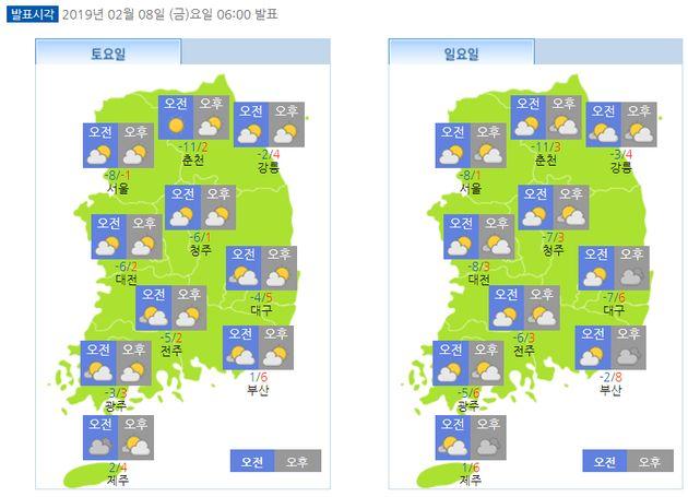 2월 9일, 10일 전국 최고/최저기온