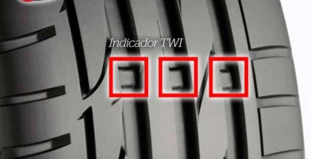 Indicador TWI aponta o limite para a troca de