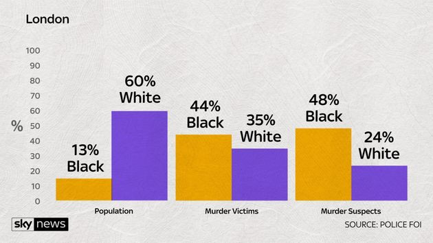 The Real Reasons Why Black Boys Are Falling To Violent Crime