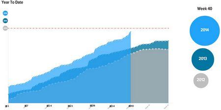 淘汰繰り返すネットメディア市場で、持続的成長を堅持する「Gawker