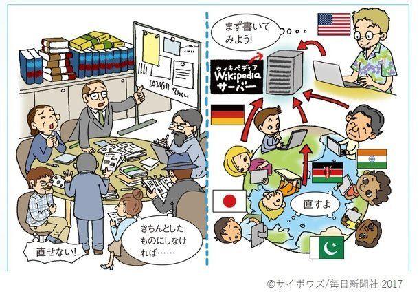 サイボウズ式:【第9回】みんなでつくっている事典「Wikipedia」──世界の人とチームになる