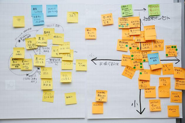 「実現可能性」と「社会的インパクト」をもとに分類されたアイデア