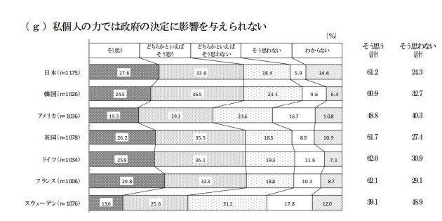 日本の子供はバカにされている。若者の投票率が低い理由をスウェーデンと比較してわかったこと。