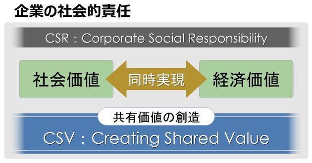 官僚から伊藤園へ―笹谷さんに聞いた「持続可能性・新時代」に企業がすべきこと