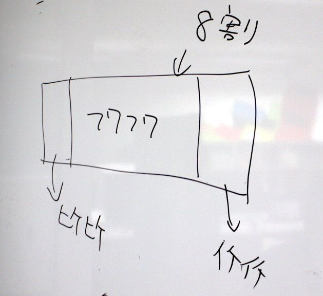 ヨッピーさんが書いた「日本のサラリーマン分布図」