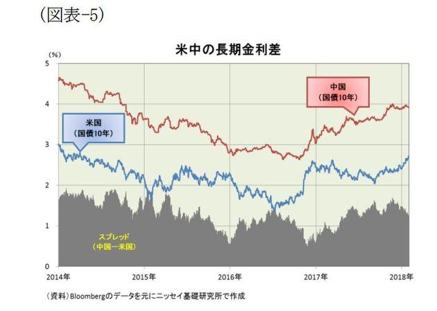 最近の人民元と今後の展開(2018年2月号)~対韓国ウォン割安感縮小で元高圧力は低下:基礎研レター