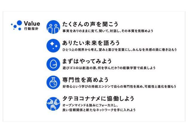 RTCで新たに設定した5つのバリュー(行動指針)