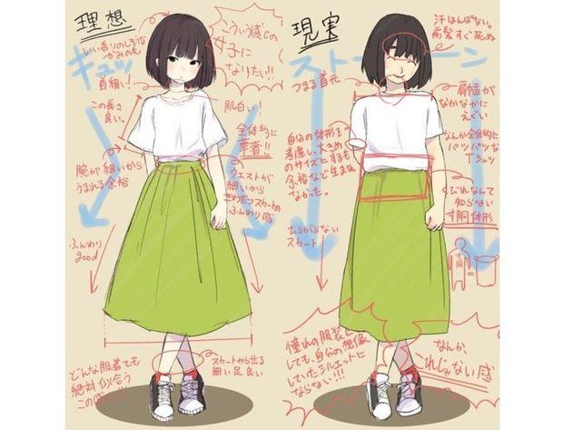 かわいい洋服着てみたらなんかコレジャナイ感ファッションの理想