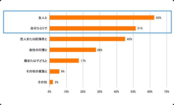 日本人総激辛化は温暖化の影響?ソロvsグループ・旨辛・和辛、いま「辛さ」は多様化の時代へ