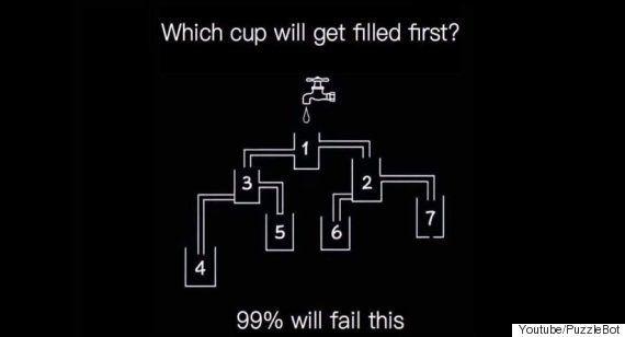 どのカップが一番早くいっぱいになる? ズルすぎるクイズが話題
