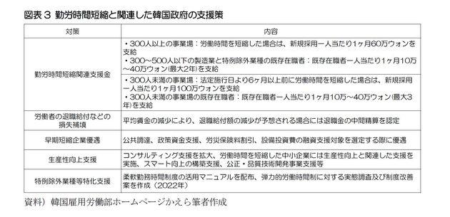 韓国でも「働き方改革」がスタート-1週間の労働時間の上限が52時間に:基礎研レター