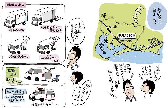 技術が支える特殊車両の現場~自動車総連 東海特装車労働組合~
