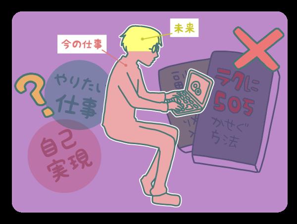 サイボウズ式:副業10分で50万円? ネット情報の多くは複業の実体験と違いすぎてモヤモヤする