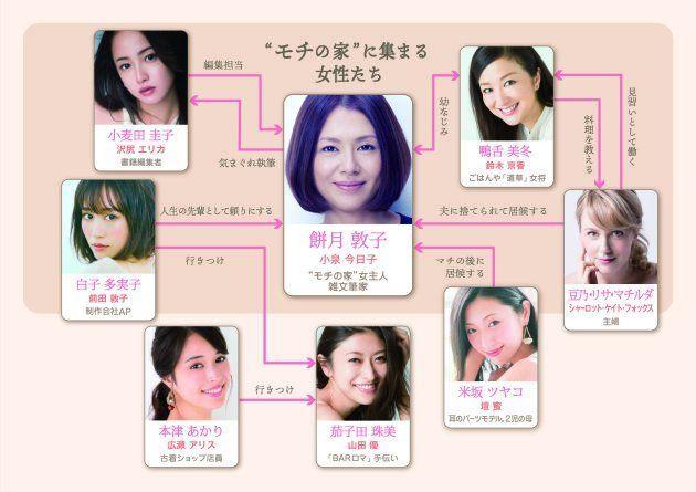 小泉今日子、食とセックスを描く「食べる女」主演 「おいしい女になろう、おいしい男を育てよう」