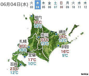 北海道で37度8分 過去最高の暑さ(望月圭子)