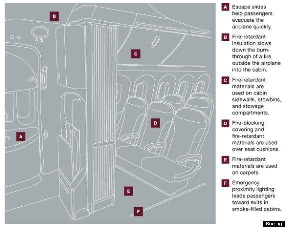 アシアナ機事故で犠牲者を減らした3つの新技術