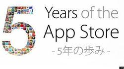 アップル App Store
