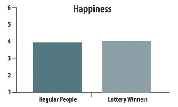 最高に幸せな人に共通する11の習慣
