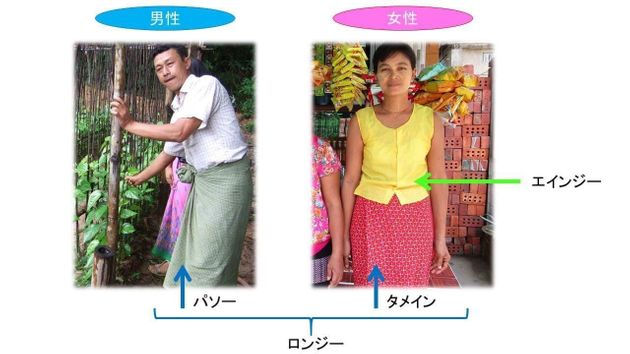 ロンジーVS洋服~ミャンマーの仕立屋に聞いたファッションの変化~