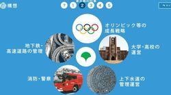 大阪府と大阪市、行政サービスはどのように分担されているのか――大阪都構想、二重行政を読み解く