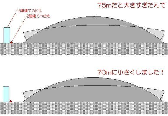 新国立競技場の基本設計は出来上がっていない!(2)