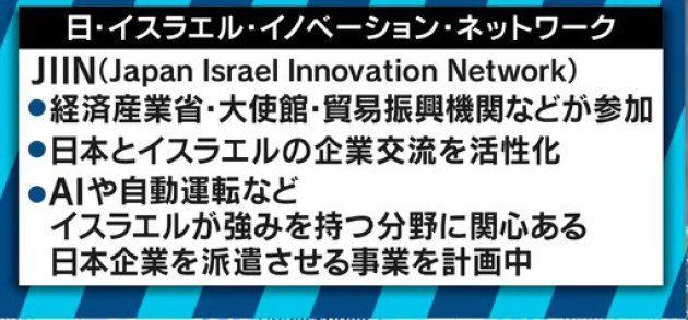 日・イスラエル・イノベーション・ネットワーク