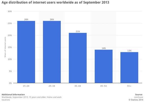 ネット監視社会の本当の「危険」な理由