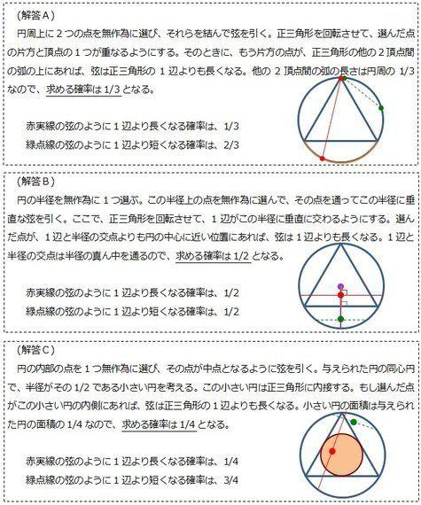 定義しだいで確率は変わる-「確率空間」の定義が曖昧だと、どうなるか?:研究員の眼