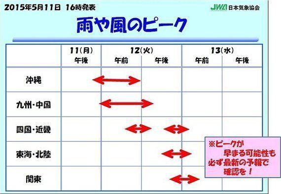 【台風情報】台風6号は急速に北上、13日未明には関東付近へ 風雨のピークはいつ?(中川裕美子)