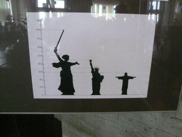 母なる祖国像と自由の女神(ニューヨーク)やコルコバードのキリスト像(リオデジャネイロ)を比較する図