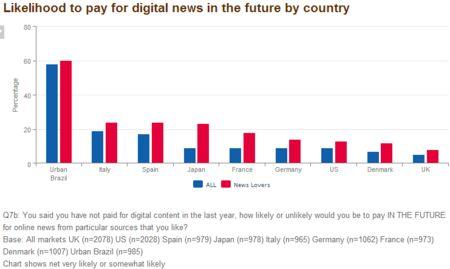 特異な日本のニュースメディア環境、高齢化がさらに際立てる