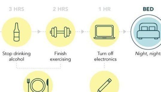 より良い睡眠を習慣づけるためにやっておきたい「寝るまでのタイムスケジュール」(インフォグラフィック)