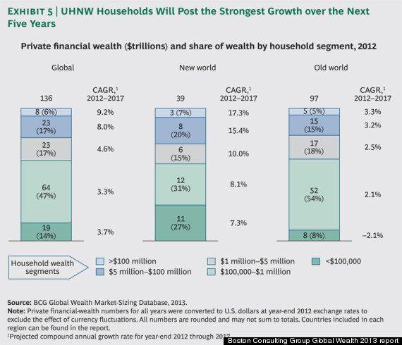 「億万長者の人口密度」国別ランキング