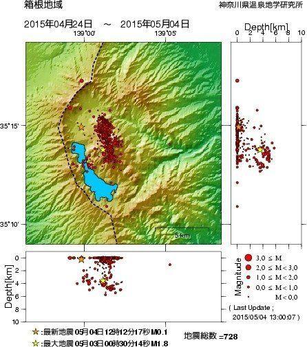 【箱根山】大涌谷付近で火山性地震が多発 気象庁は原因を何と説明した?