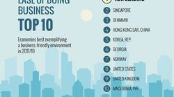 「ビジネス環境の現状」:ビジネス環境改善に向けた改革が