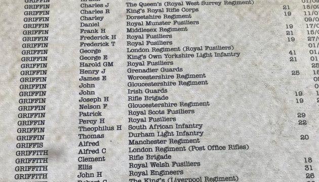 兵士のリスト