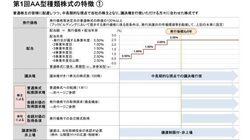 トヨタ種類株5000億円発行。商品としては魅力的だが、結局「都合の良い株主」を集めたいだけでは?